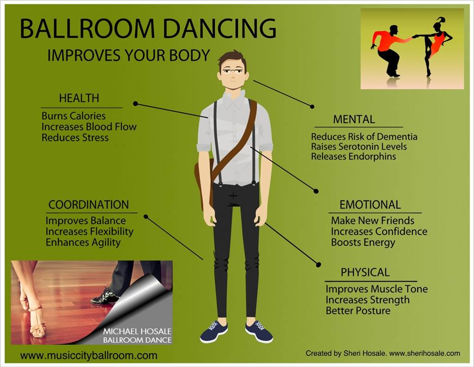 Ballroom dancing & your body